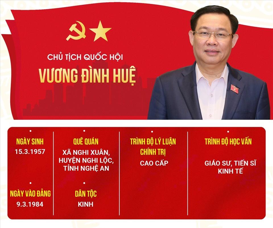 Sau hiệp thương lần thứ 2, Hà Tĩnh còn bao nhiêu ứng viên đại biểu Quốc hội, HĐND tỉnh?
